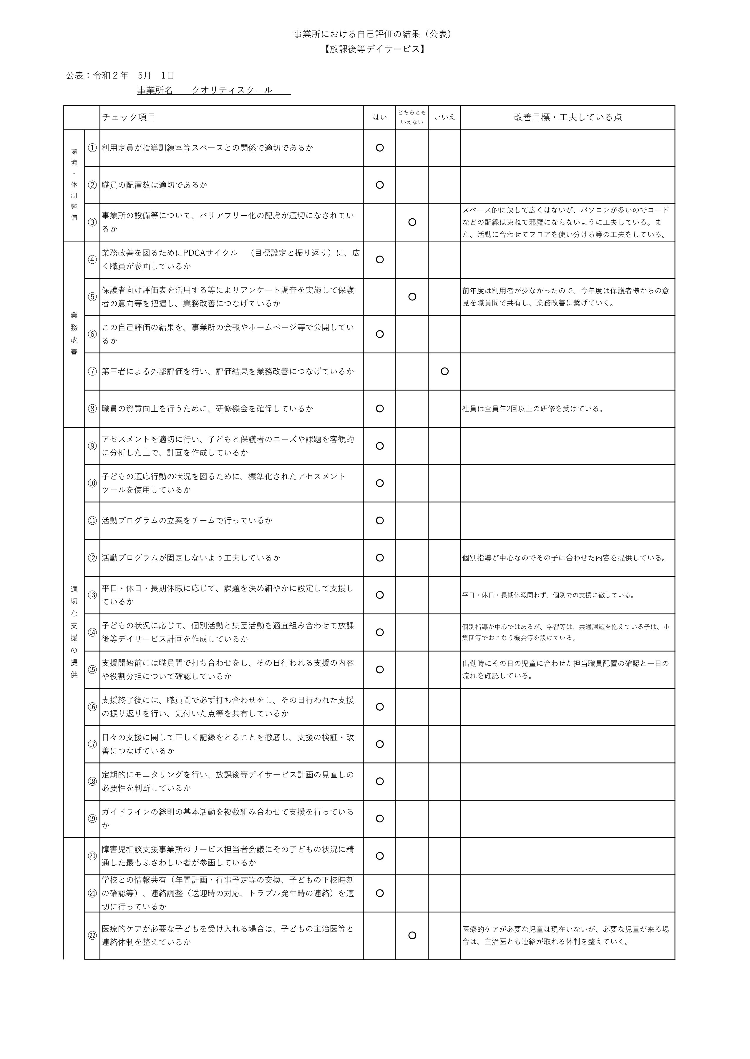 事業所クオリティスクール令和元年度