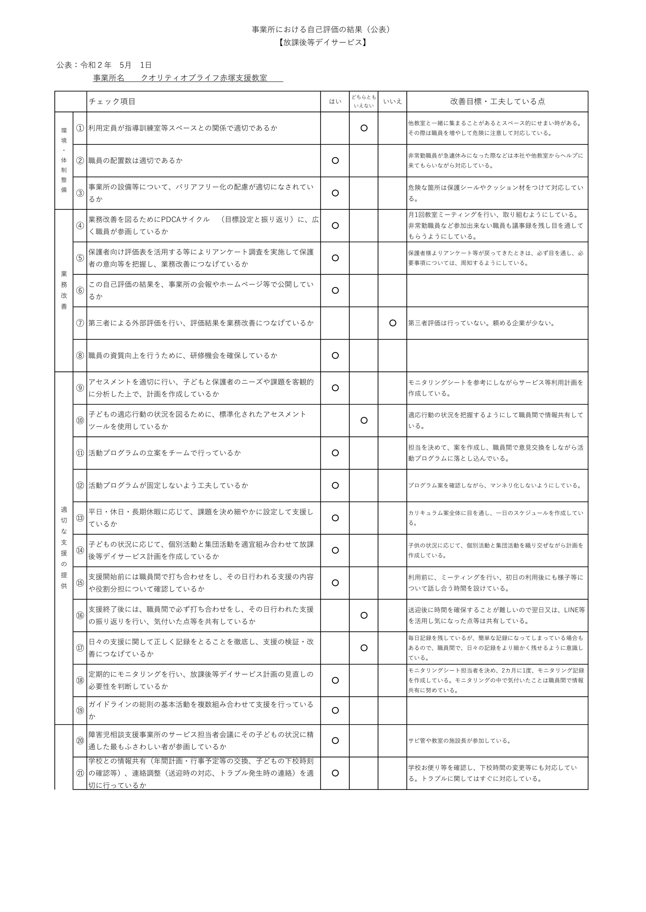 事業所赤塚支援教室令和元年度