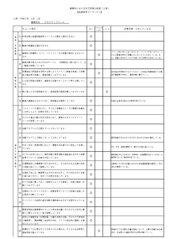 事業所自己評価表【放デイクオリティスクール】令和元年度