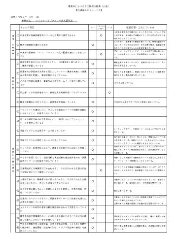 事業所自己評価表【放デイ千波支援教室】令和元年度.pdf