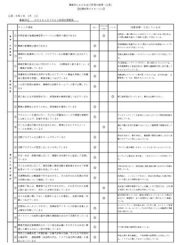 事業所自己評価表【放デイ赤塚支援教室】令和元年度
