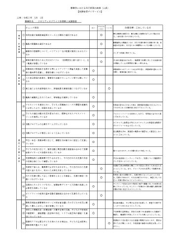 事業所自己評価表【放デイ赤塚第2支援教室】令和元年度