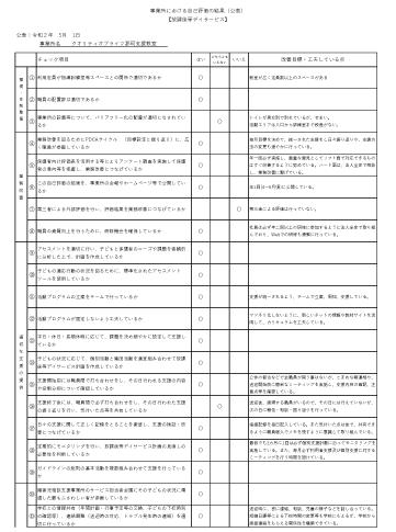 事業所自己評価表【放デイ那珂支援教室】令和元年度)