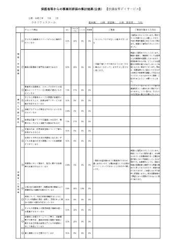 保護者向け自己評価表【放デイクオリティスクール】令和元年度.pdf
