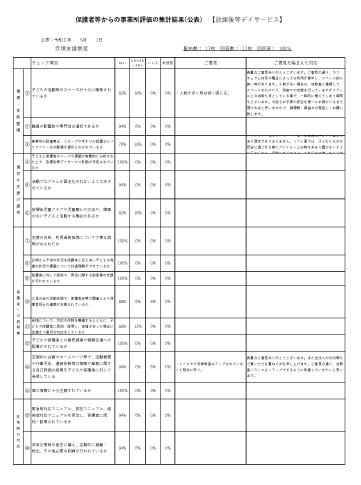保護者向け自己評価表【放デイ赤塚支援教室】令和元年度.pdf