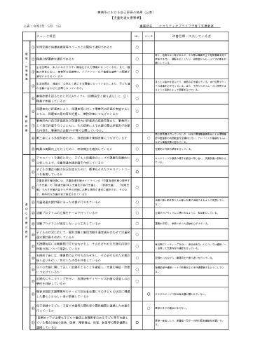 職員の自己評価表【児童デイ】H31年度